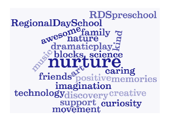 Preschool wordart -nuture, family, friends, caring, imagination, movement, suport